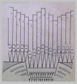 How does a pipe organ work? | Knowledge Power